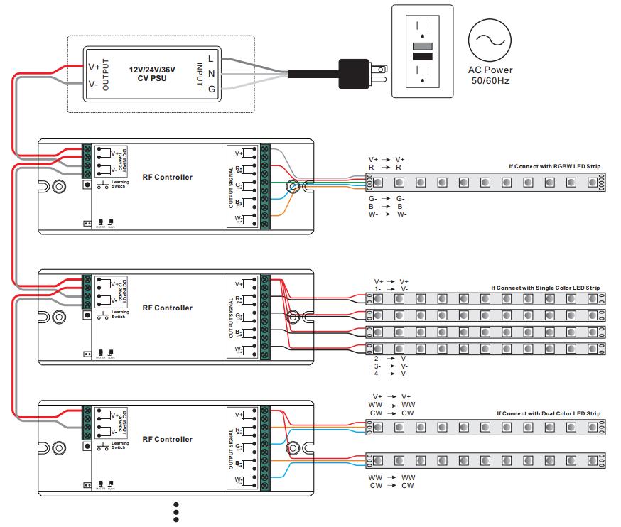 Sunricher RF LED RGBW přijímač, 4x8A - DIM10 (SR-1009EA)-Schéma zapojení